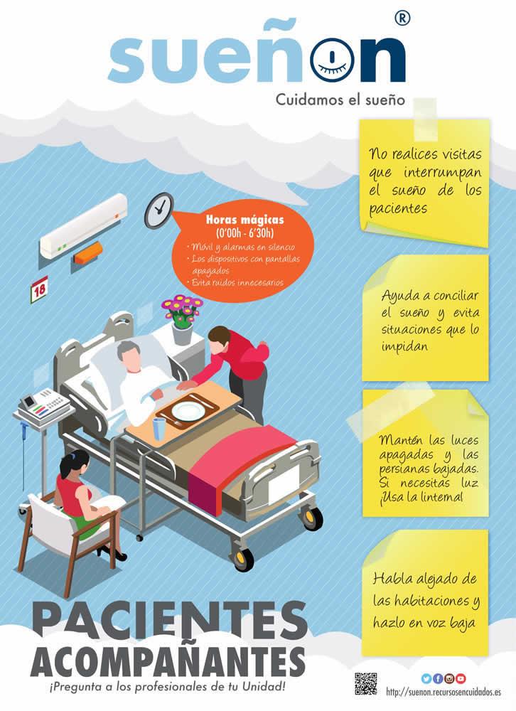 Caracter sticas de una habitaci n hospitalaria esquemas for Caracteristicas de una habitacion