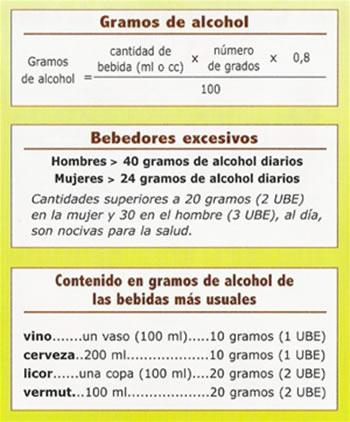 El embarazo al marido del alcoholismo